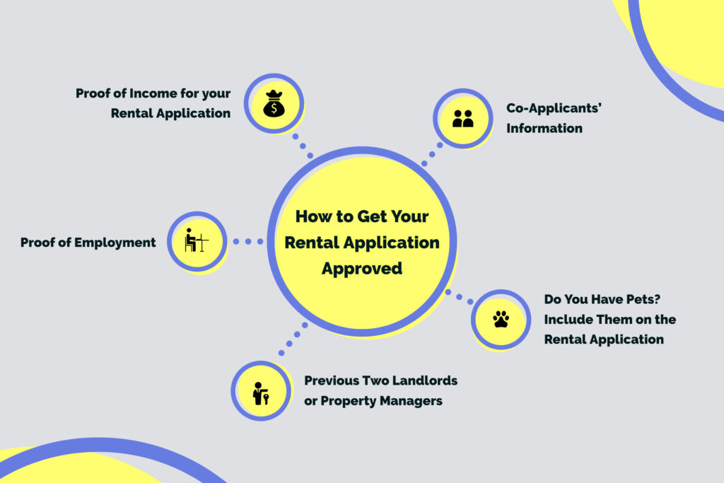 get rental application approved infographic
