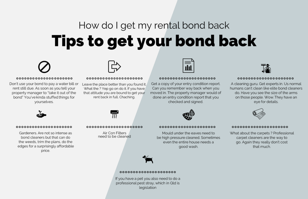 tips to get your bond back asset agents