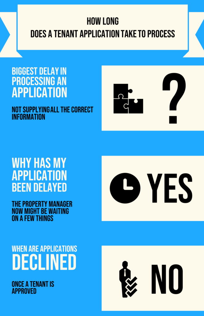 infographic on How long does a Tenant application take to process