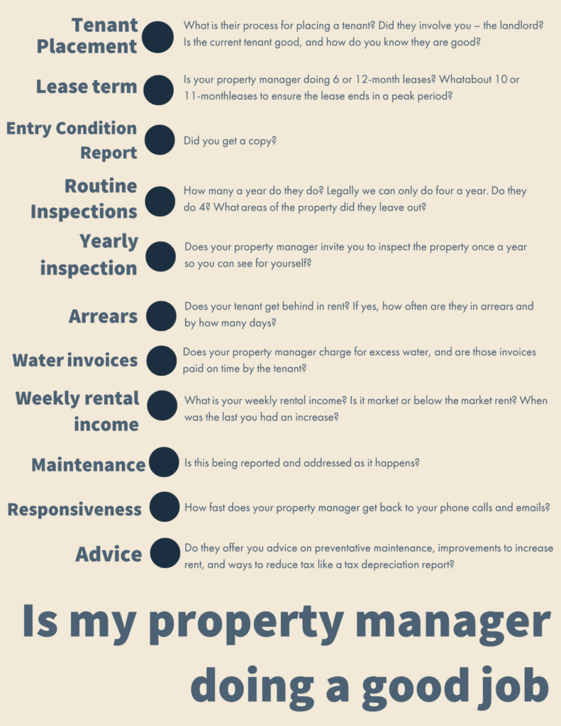 infographic on Is my property manager doing a good job