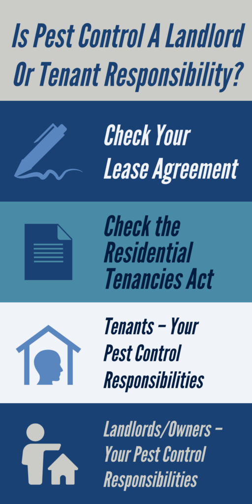 Infographic on Does the tenant or landlord pay for pest control ?