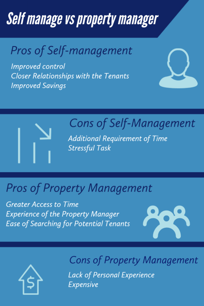 self manage vs property manager asset agents