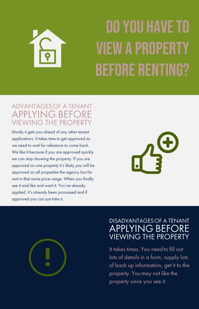 Infographic on Do you have to view a property before renting