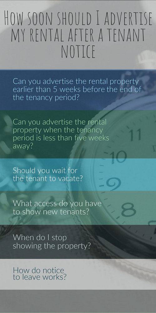 Infographic on How soon should I advertise my rental after a tenant notice