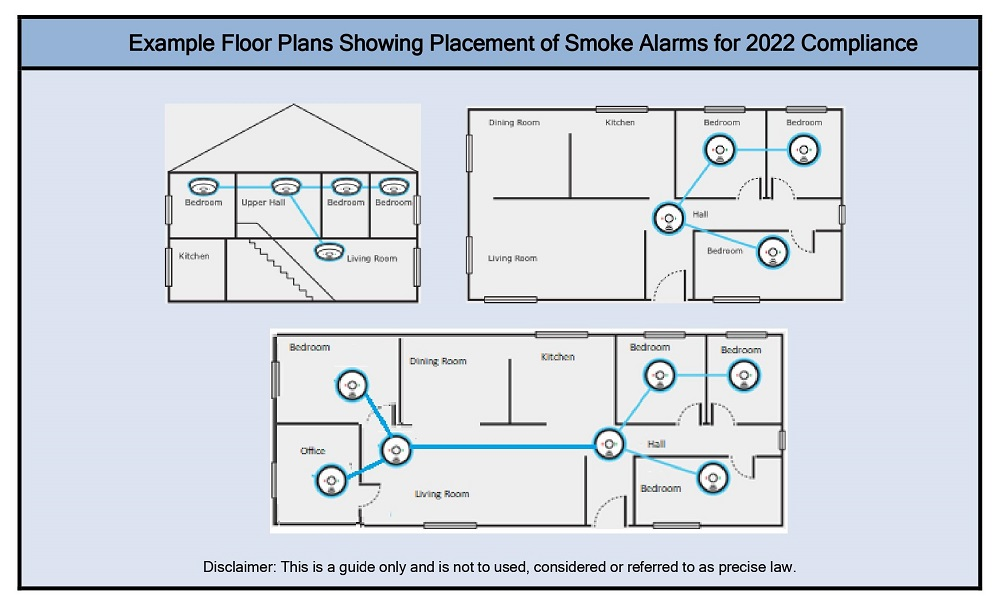 House floorplan with smoke alarms placement